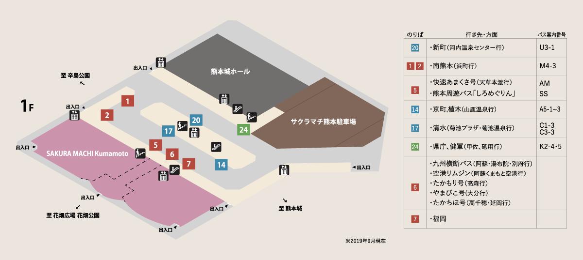 桜町 バス ターミナル 乗り場